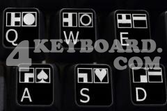 Commodore 64 keyboard  stickers